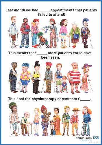 Artwork Infographics for a Physiotherapy Department