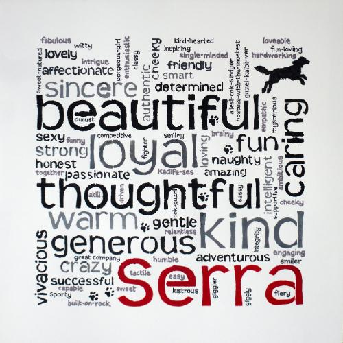 Artwork Wordle (personalised birthday gift)